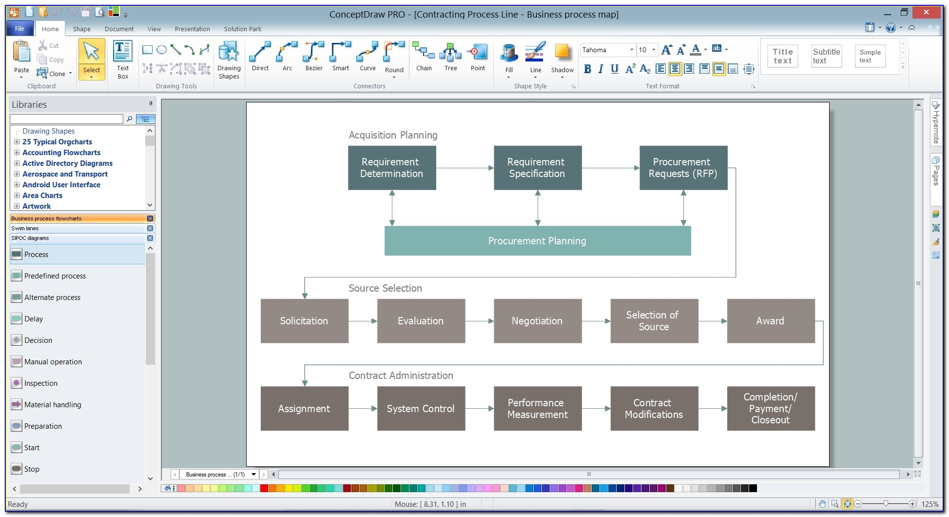 Flowchart Software | Process Flowchart | Cross Functional With Process Map Template