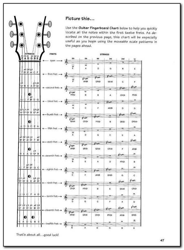 Guitar Fretboard Maple Vs Rosewood