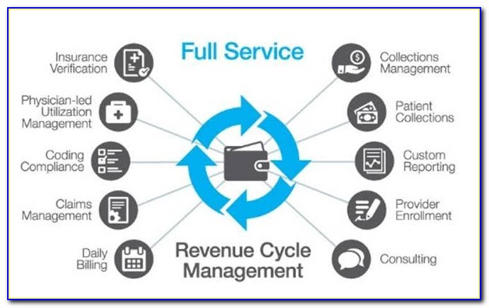 Map Revenue Cycle Solutions Llc