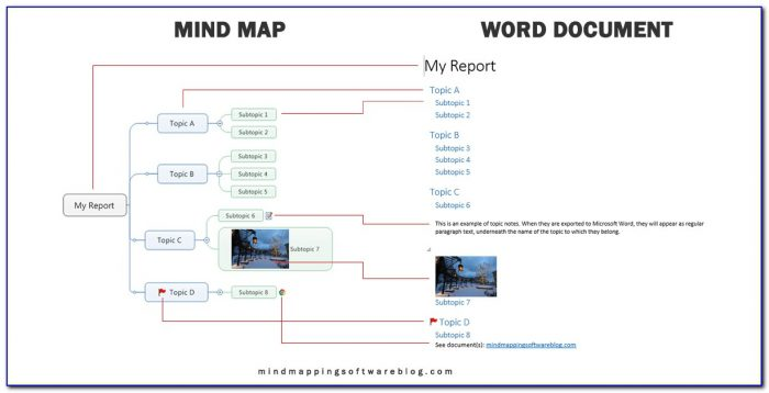 Microsoft Office Process Mapping Software