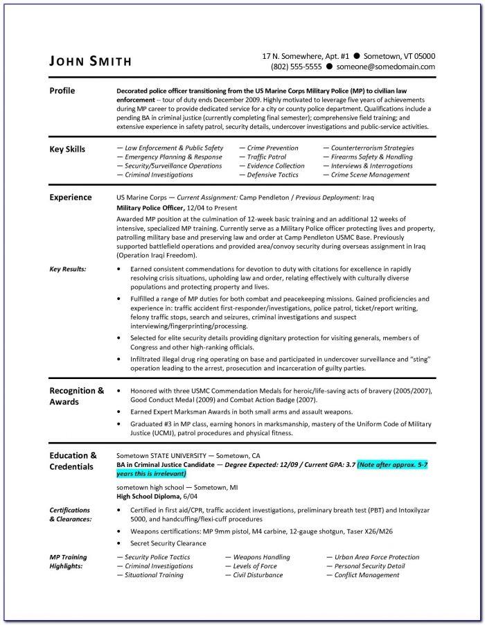 Military Veteran Resume. 7 Amazing Government & Military Resume Within Military Resume Builder 2017