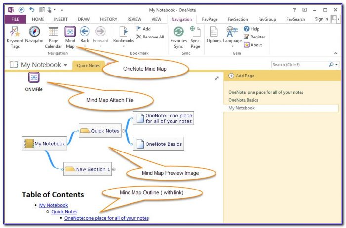 Ms Office Mind Mapping Tools