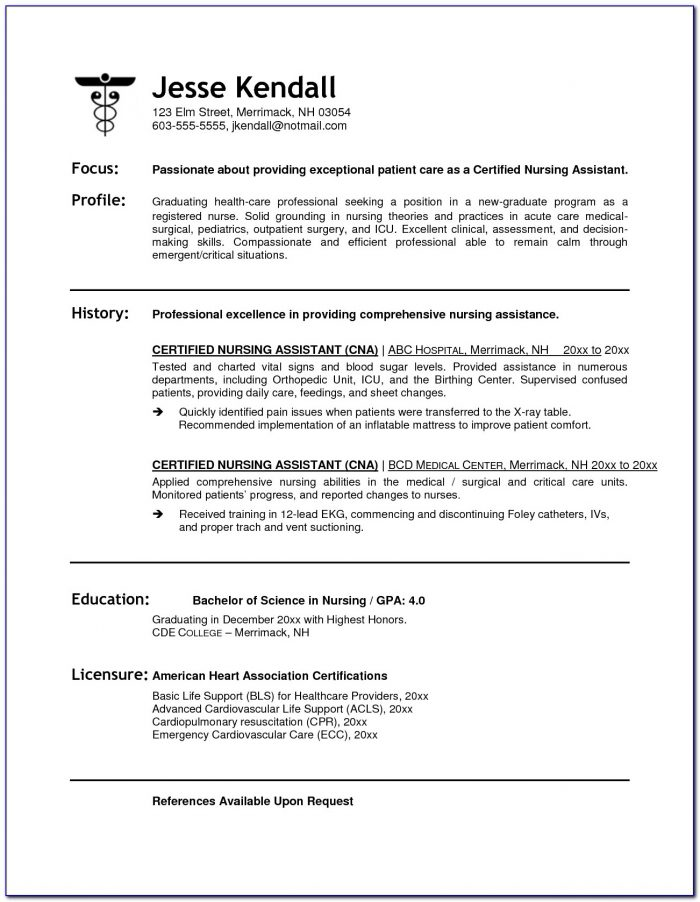 Free Cna Resume Templates Gidiye.redformapolitica.co Inside Cna Resume Template Microsoft Word