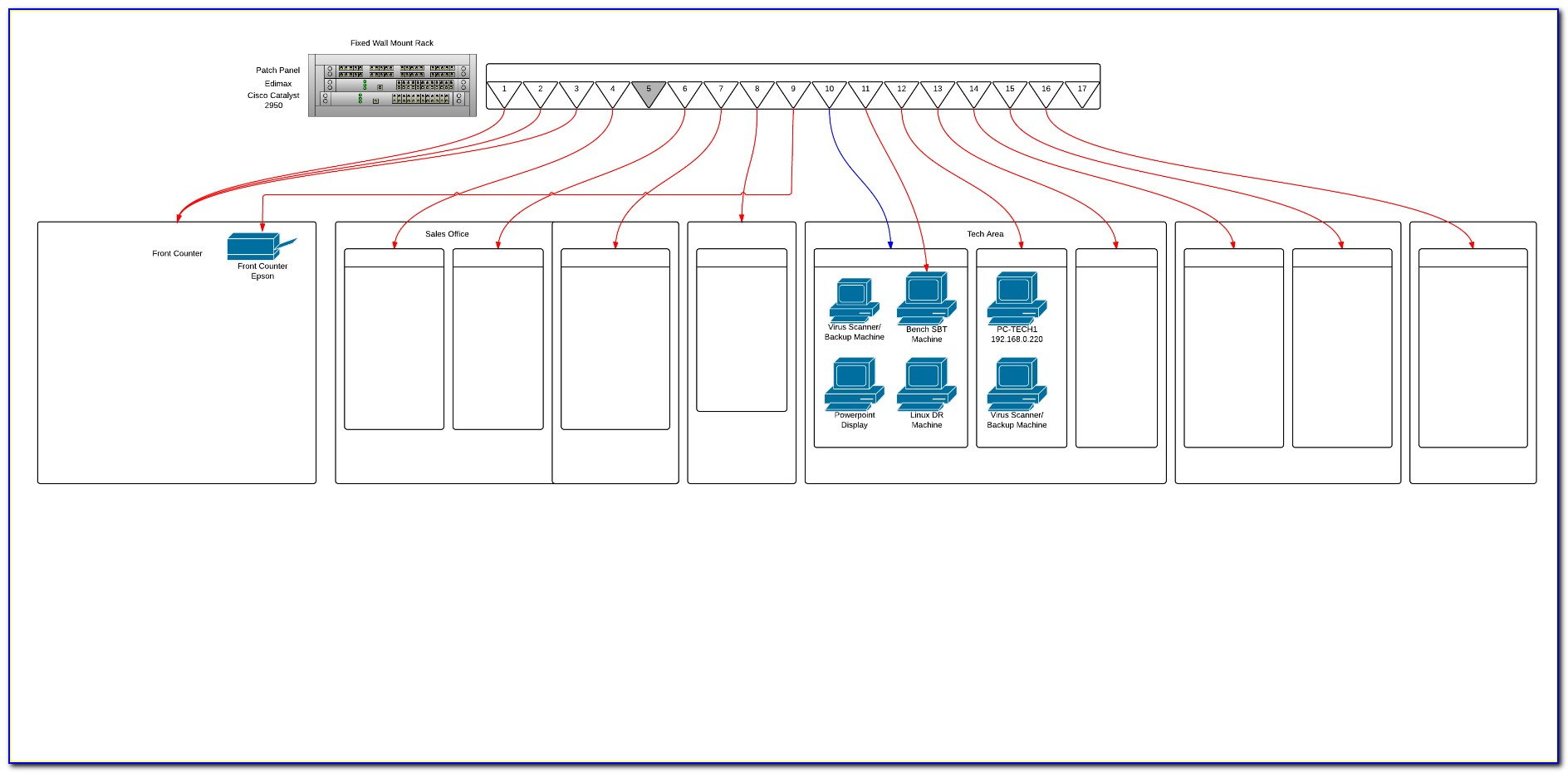 Patch Panel Management And Mapping Software