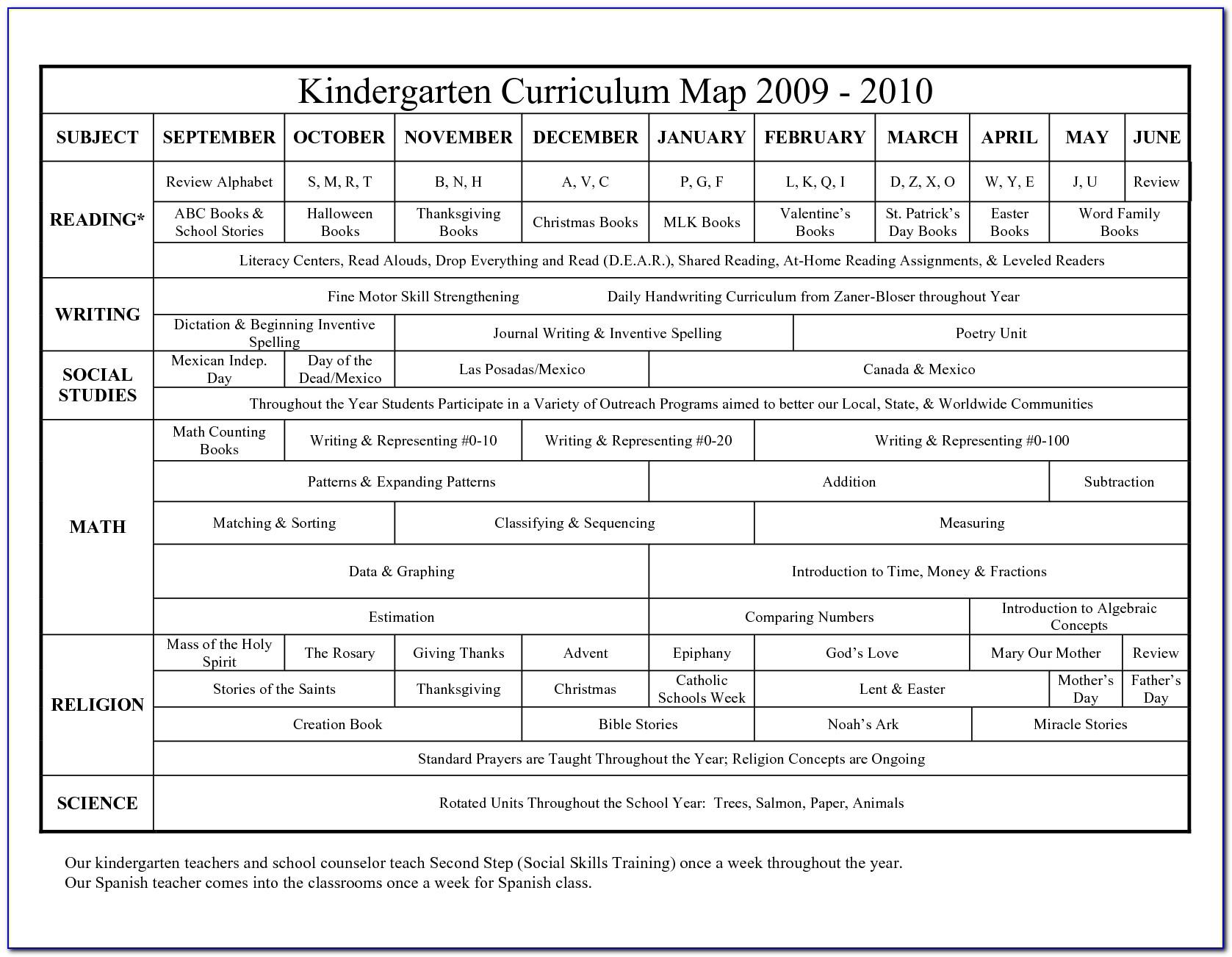 Preschool Literacy Curriculum Map