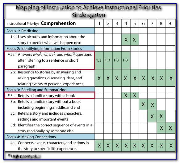 Preschool Social Studies Curriculum Map