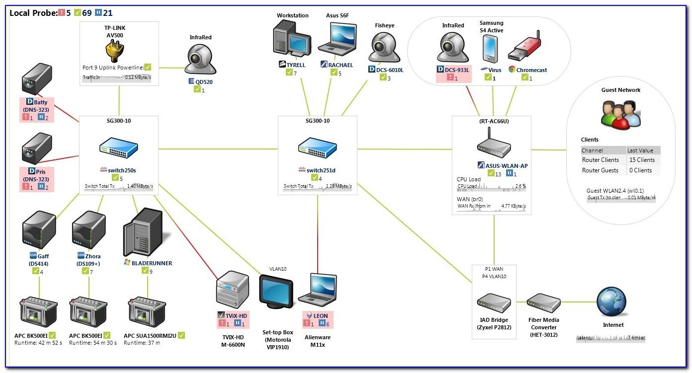 Prtg Auto Network Map