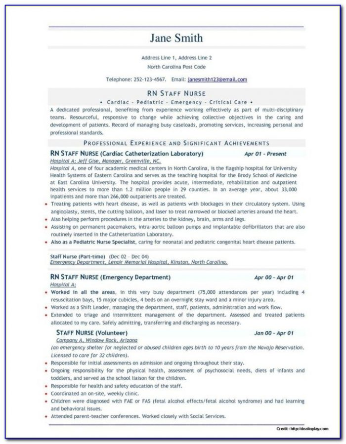 Resume Builder Online Free Australia
