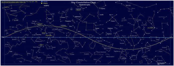 Star Constellations Map Pdf