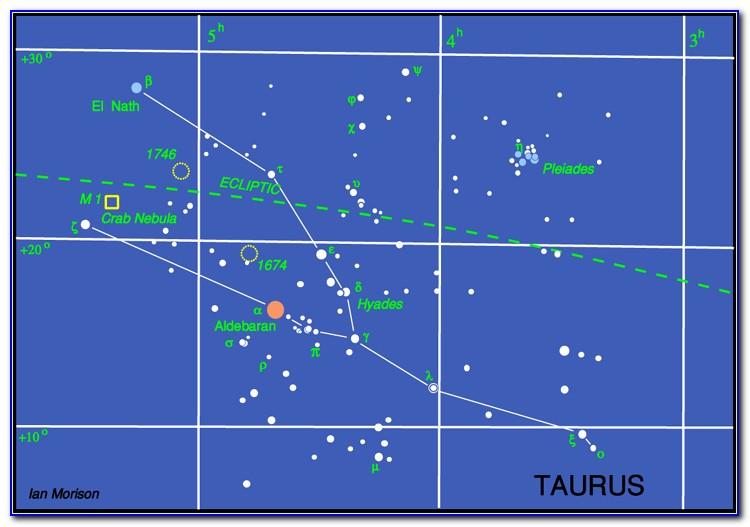 Taurus Constellation Star Chart
