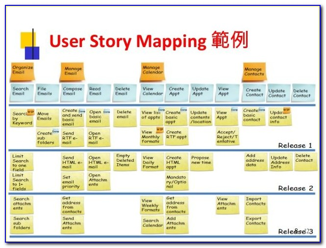 User Story Mapping Building Better Products Using Agile Software Design