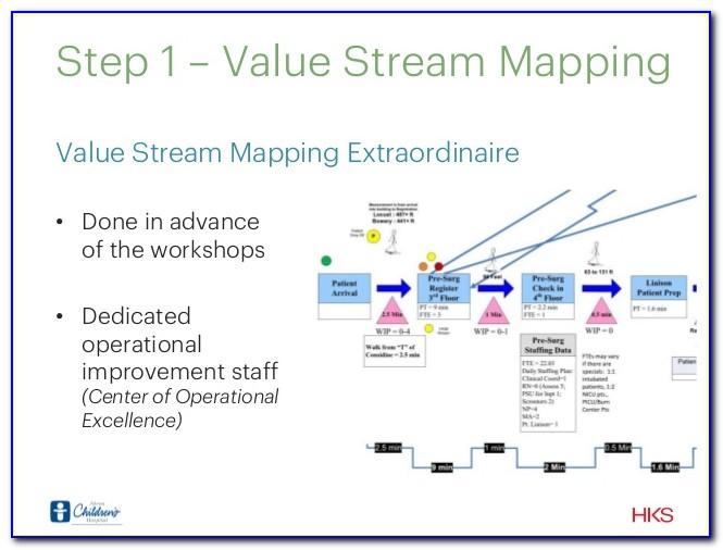 Value Stream Mapping Training Uk