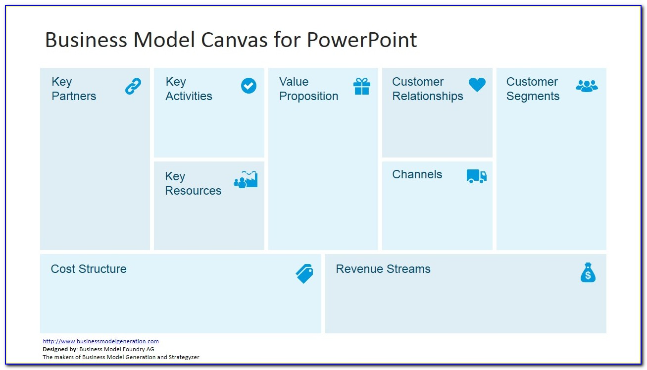 Business Model Canvas Ppt Template To Download