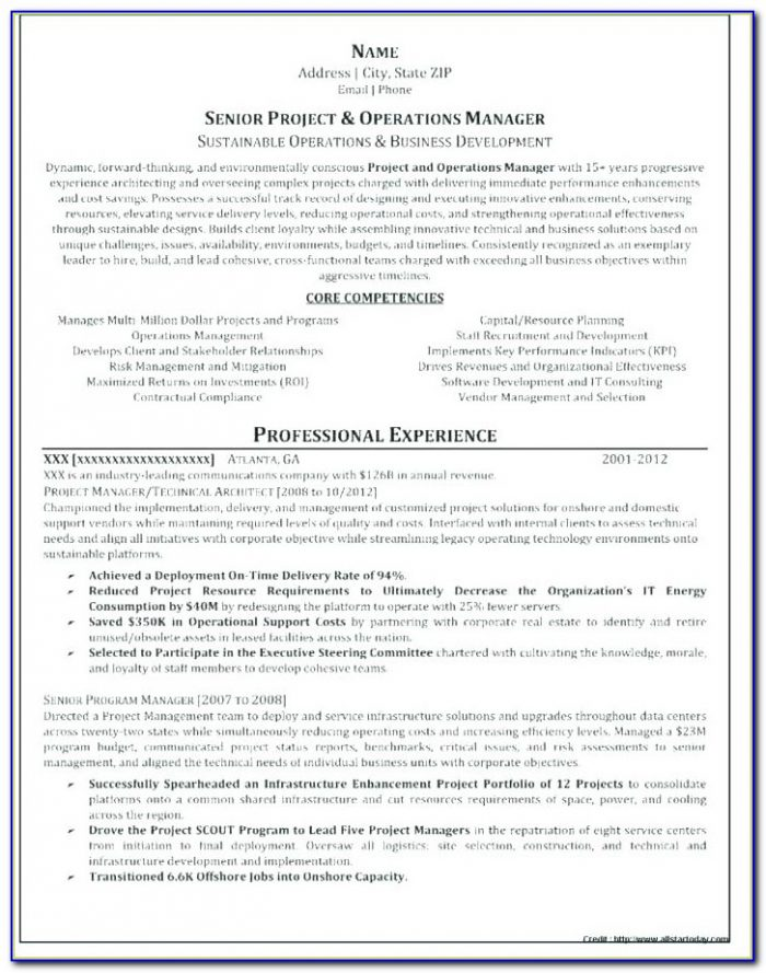 Certified Resume Writer Canada