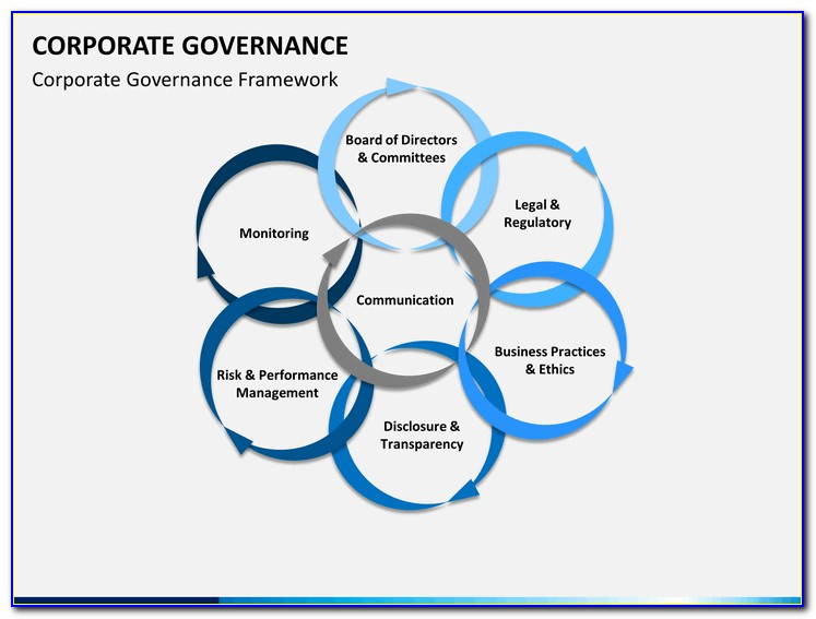 Corporate Governance Powerpoint Template Free