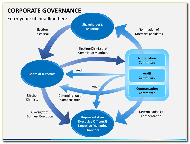 Corporate Governance Powerpoint Template