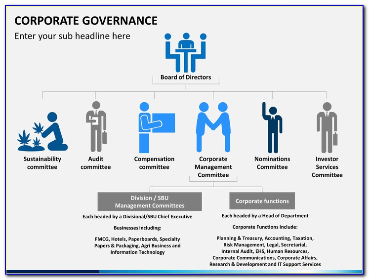 Corporate Governance Ppt Template