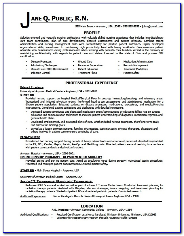 Examples Of Nursing Resumes For New Graduates