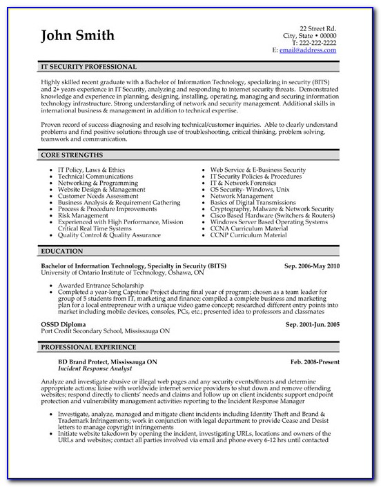Free Templates Of Professional Resumes