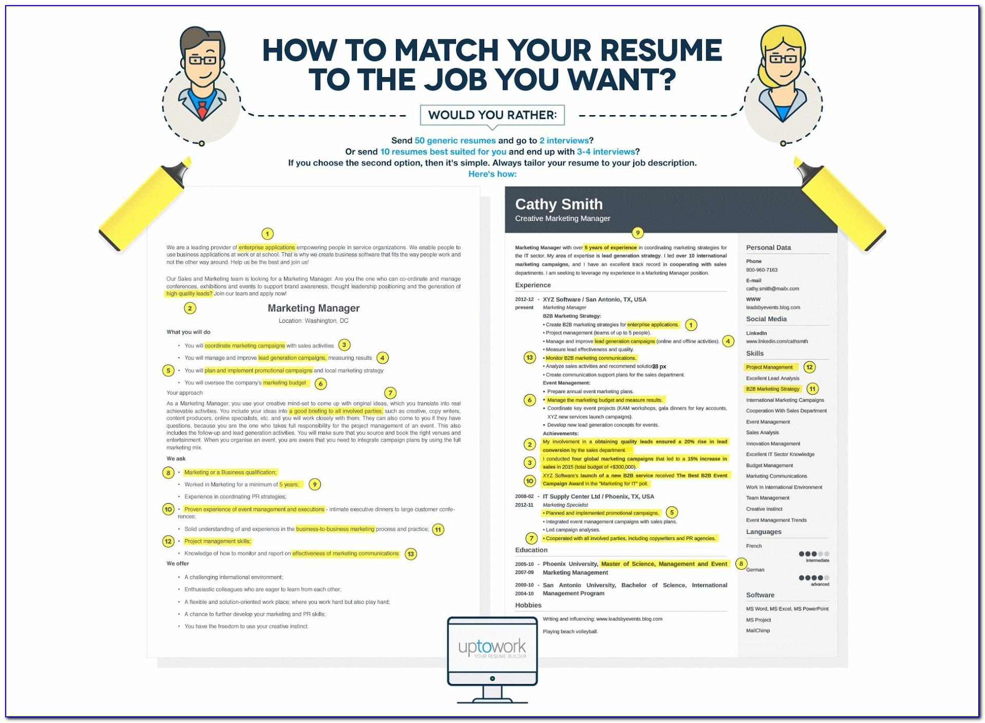 How To Make A Resume: A Step By Step Guide (+30 Examples) In How To Do A Resume For A Job