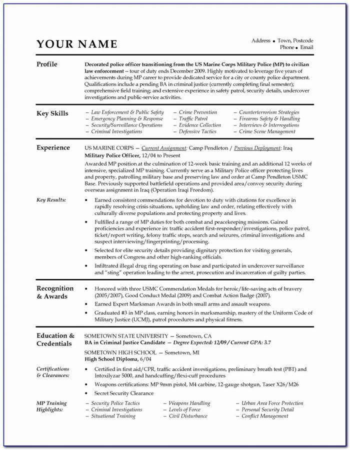 Of Military Resume Writing