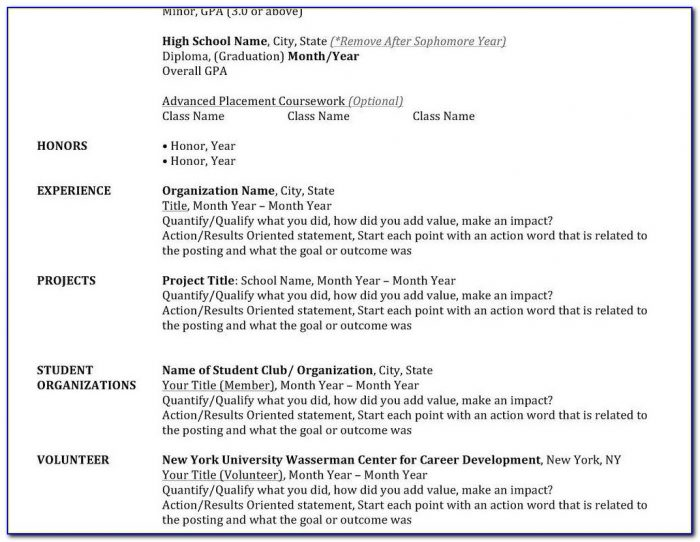 Resume Writing Group Reviews Lovely Resume Writer Review Writing Group Reviews Monster U2013