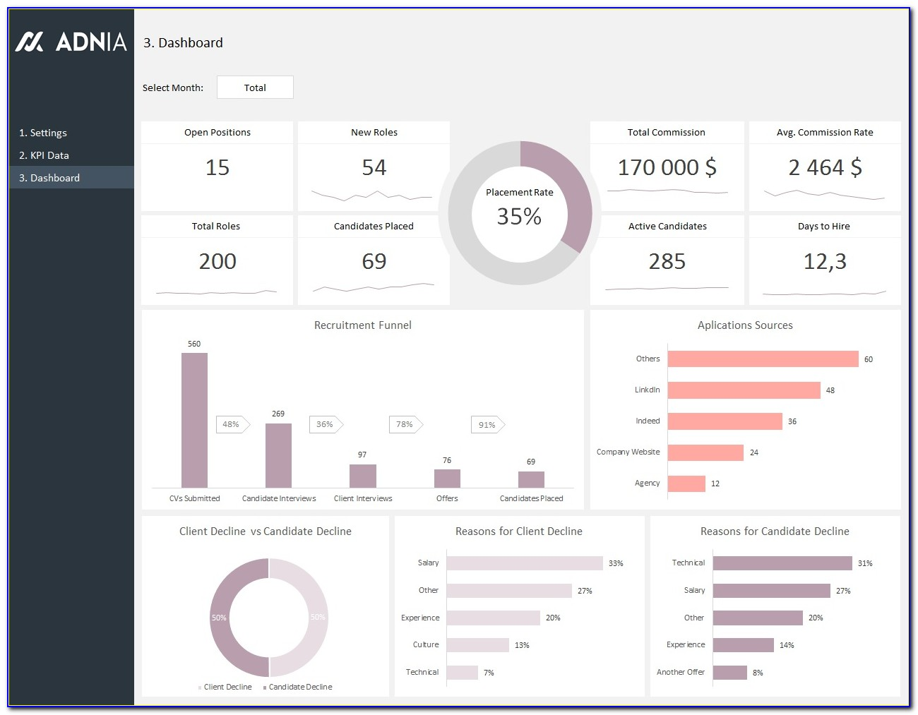 Recruiting Dashboard Excel Template