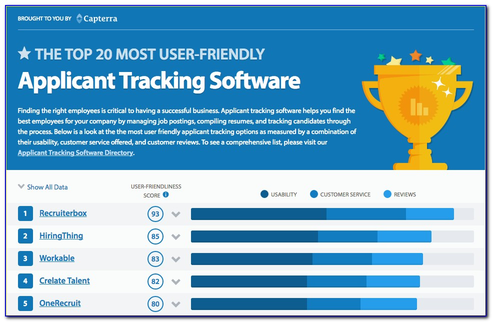 Recruitment Tracking Software Free