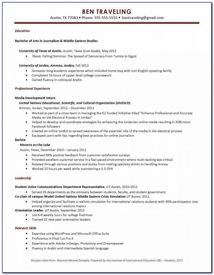 Resume Builder Free Printable No Account