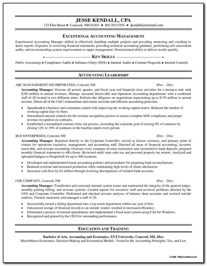 Resume Writers In Rochester Ny