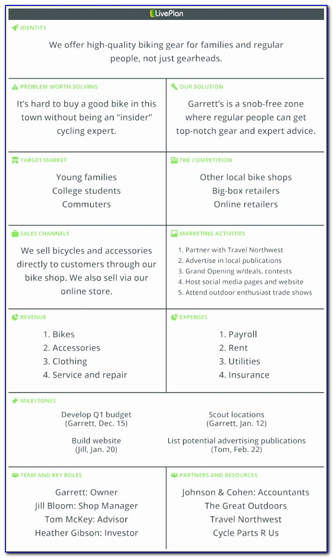 An Easier Business Model Canvas Template The Lean Plan Template Example Clothing Line Business Plan Template Luxury Pdf Word Excel Download Templates Rrapi