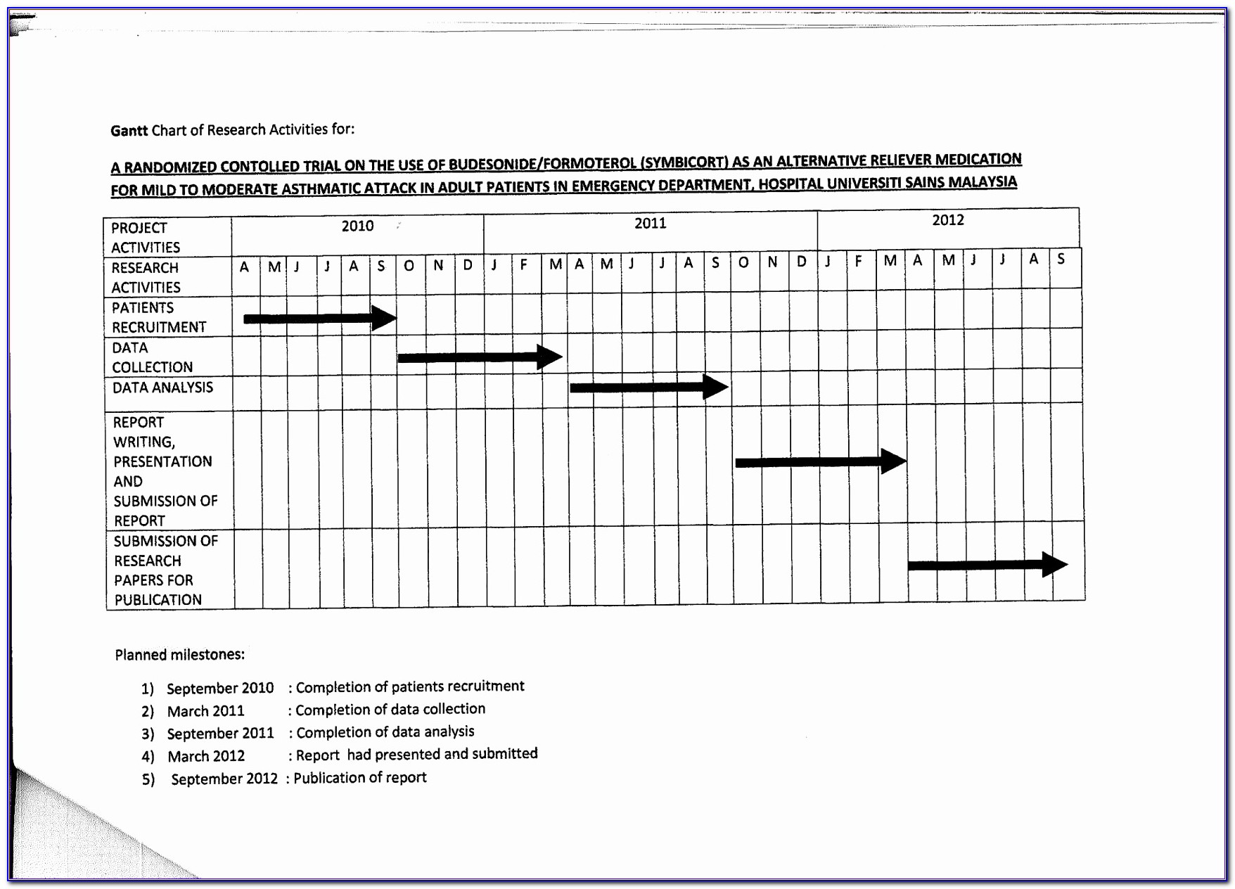 Microsoft Excel Organizational Chart Template Stdj4 Beautiful Simple Gantt Chart Template Excel Download