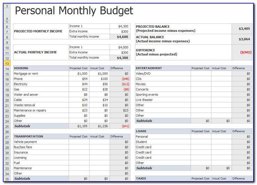Budgets & Personal Finance Templates & Forms