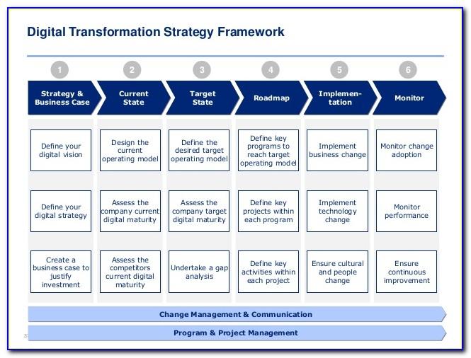 Business Transformation Roadmap Template