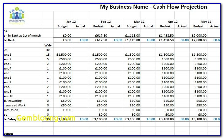 Cash Flow Forecasting Spreadsheet Best Of Get Your Free Cashflow Projection Template Today
