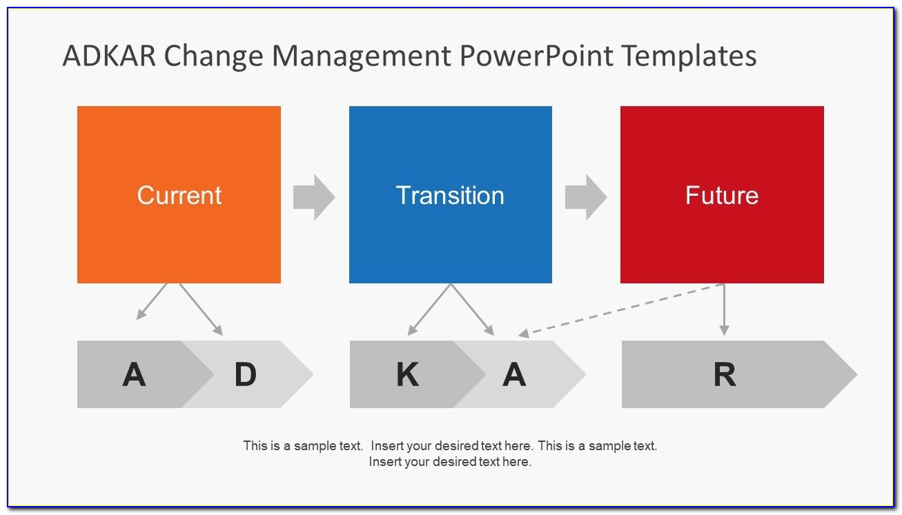 Change Management Powerpoint Presentation Template