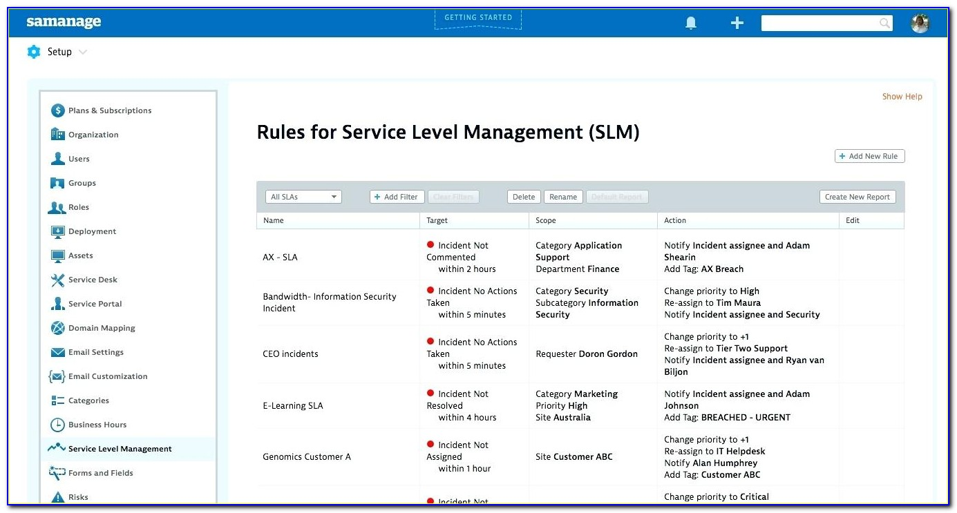 Example Sla For It Support