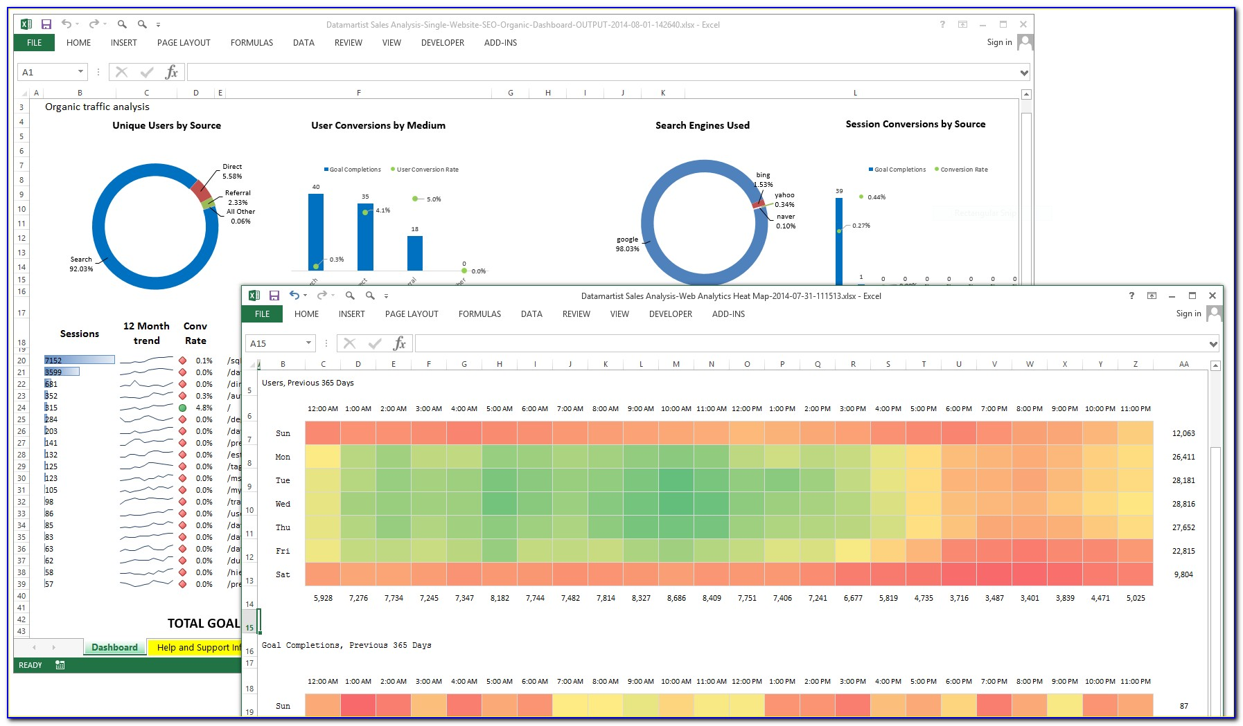 Excel Based Project Management Dashboard Templates