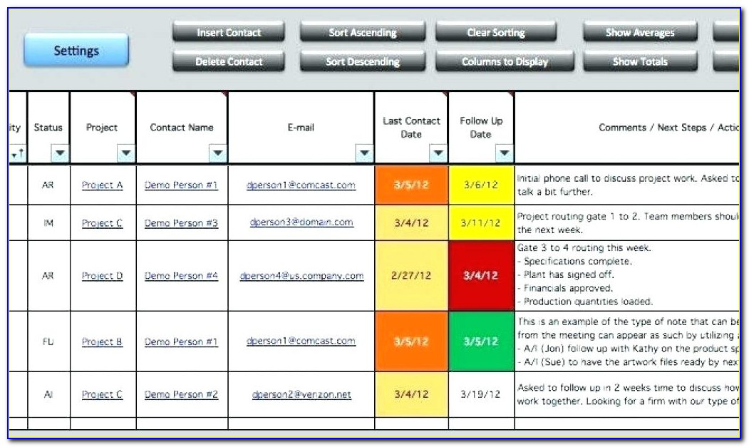 Executive Dashboard Examples Tableau