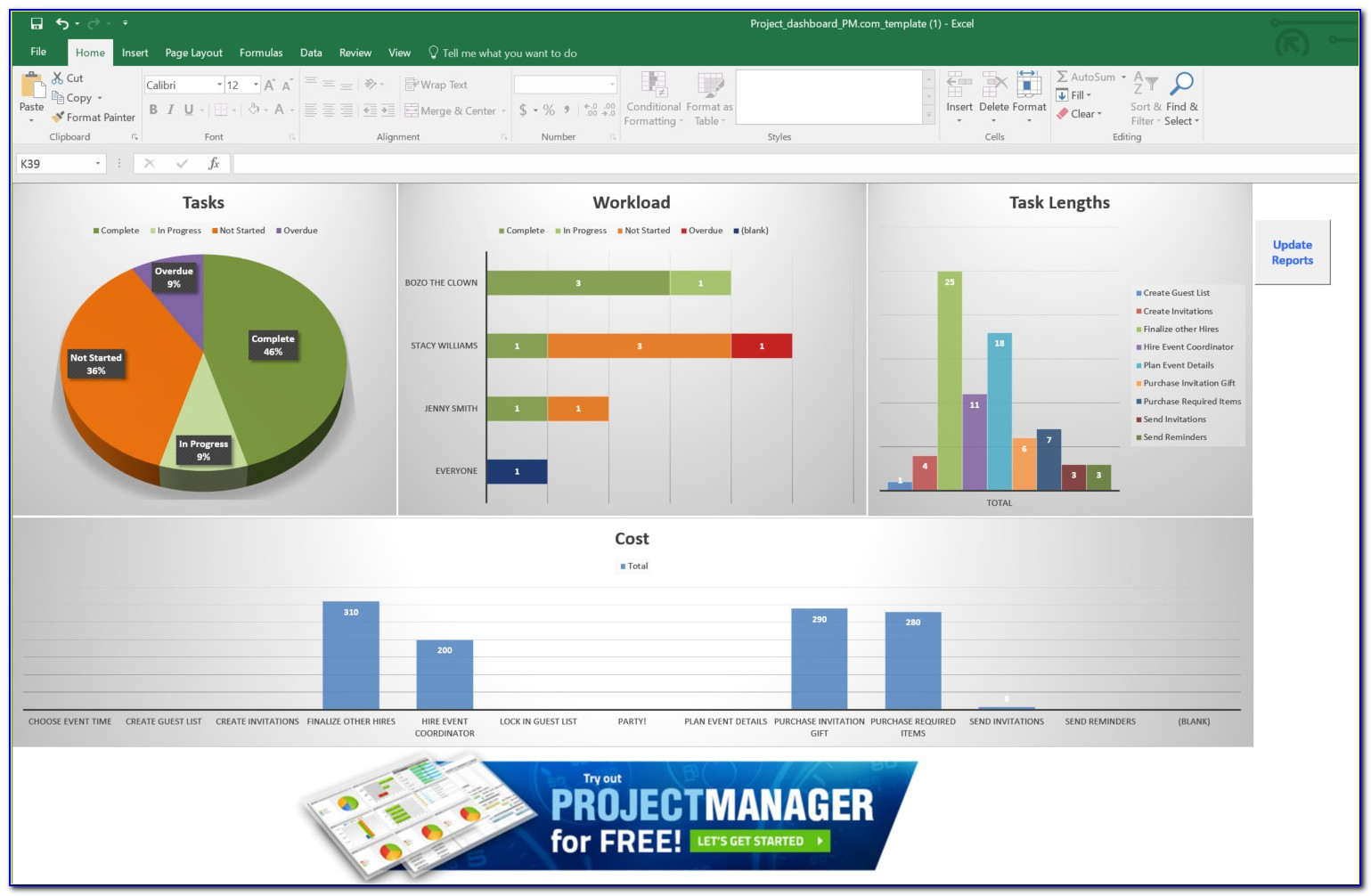 Free Project Management Dashboard Template
