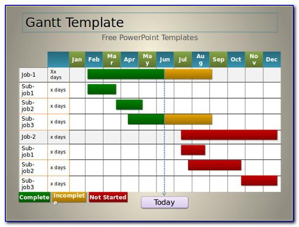 Gantt Chart Powerpoint Template Free Download