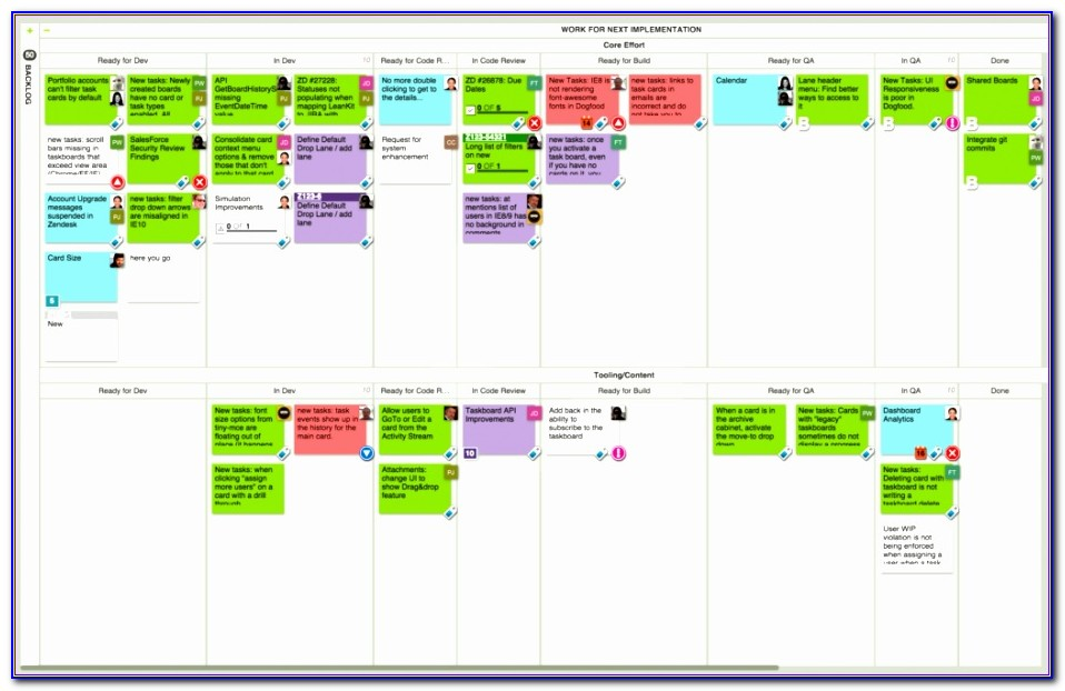 Kanban Excel Template Nhvla Unique 10 Kanban Board Examples
