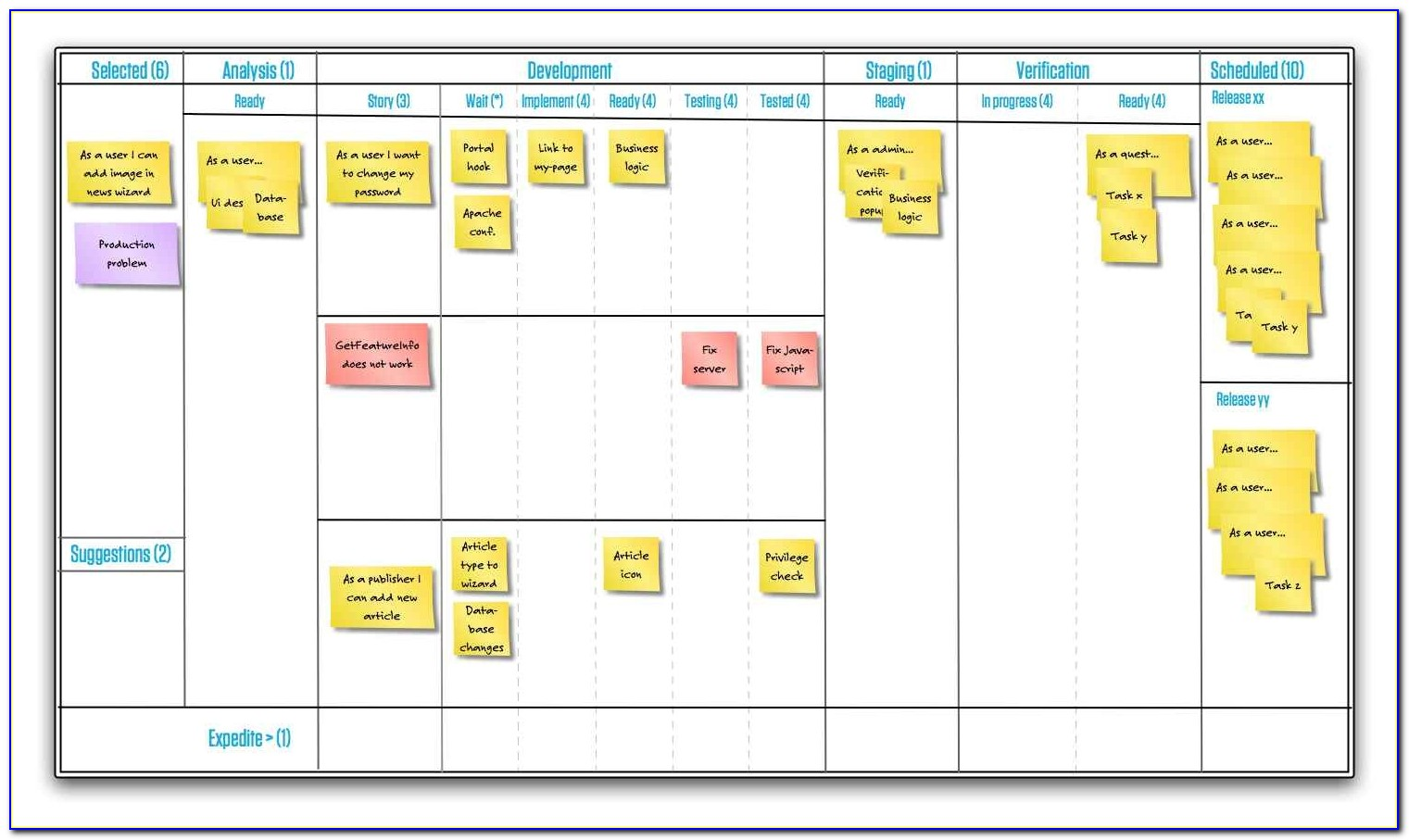 Kanban Excel Template Download And Kanban Excel Hynvyx