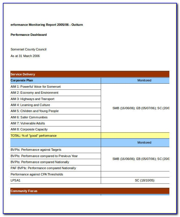 Kpi Dashboard Excel Template Xls