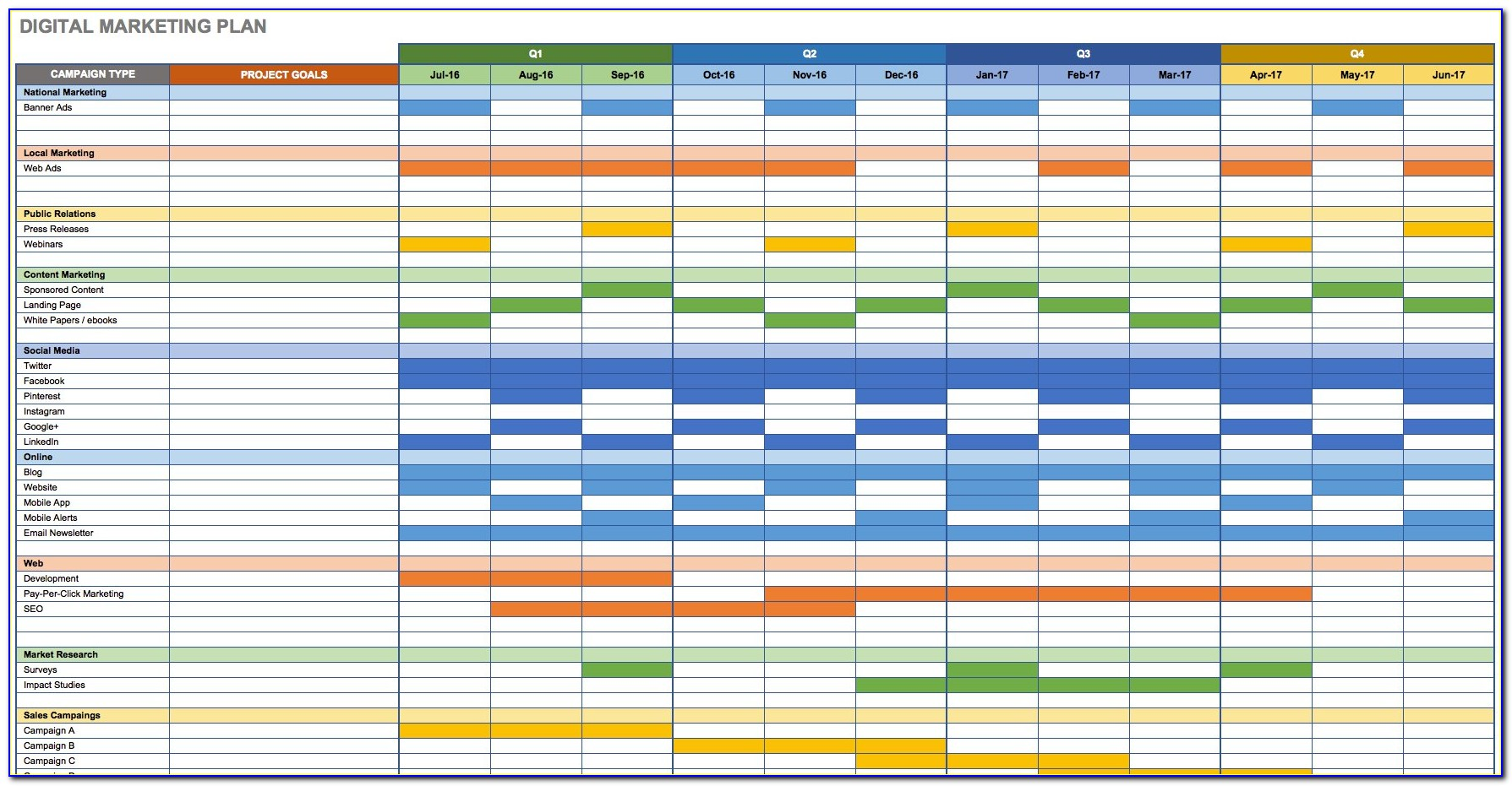 Marketing Plan Template Excel Download