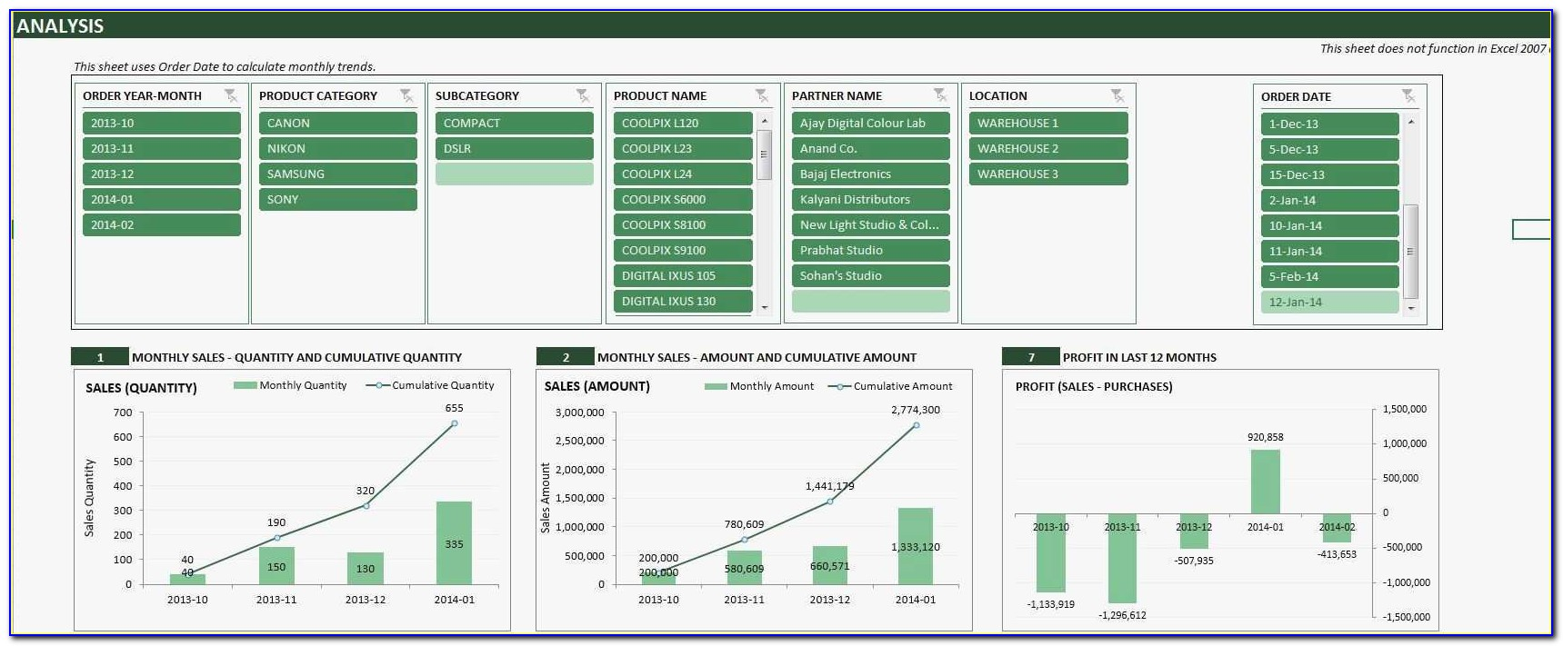 Excel Data Entry Form Template Excel 2007 Elegant Retail Inventory Management Software Excel Template Invoice & Report