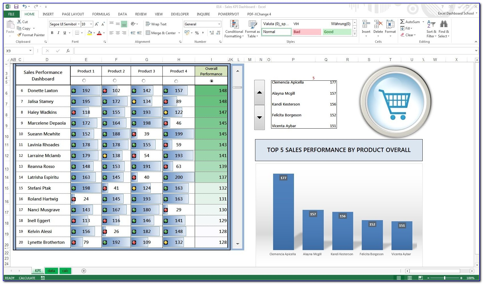 Performance Dashboard Excel Template Free Download
