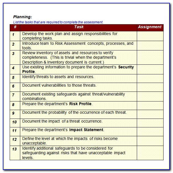 Physical Security Risk Assessment Template Excel