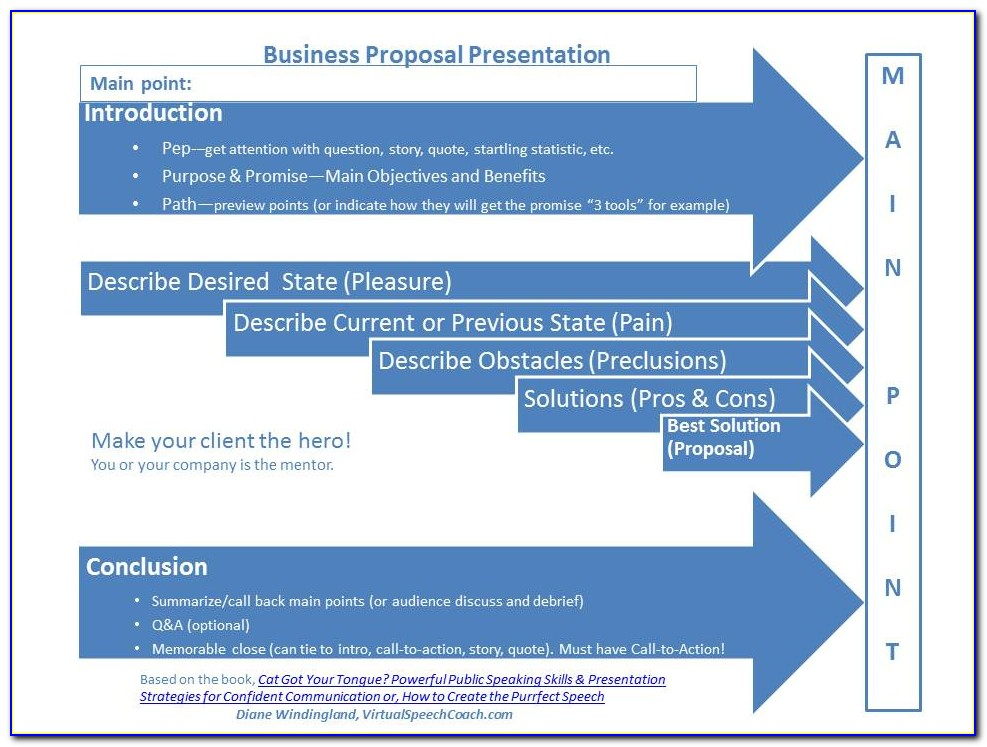 Powerpoint Presentation Templates For Research Proposal