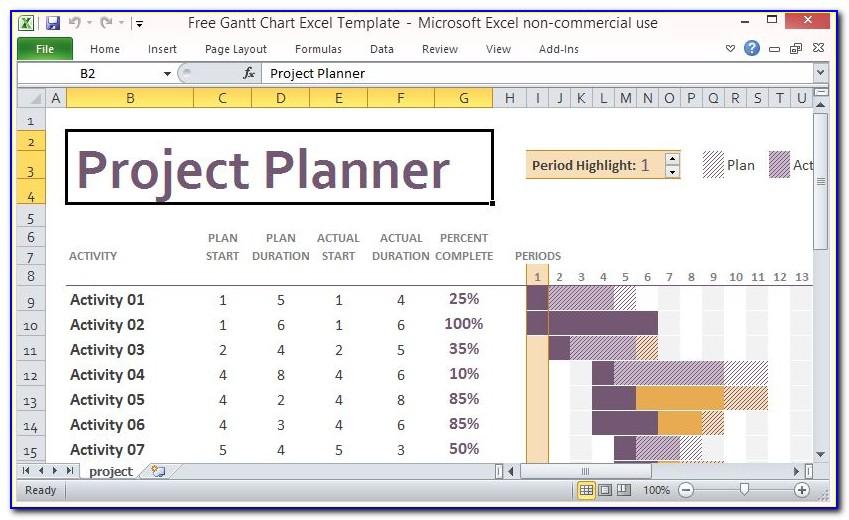 Project Plan Gantt Chart Templates Excel